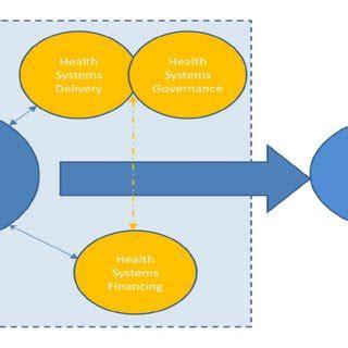 PRISMA Flow Diagram Generator Better Evaluation